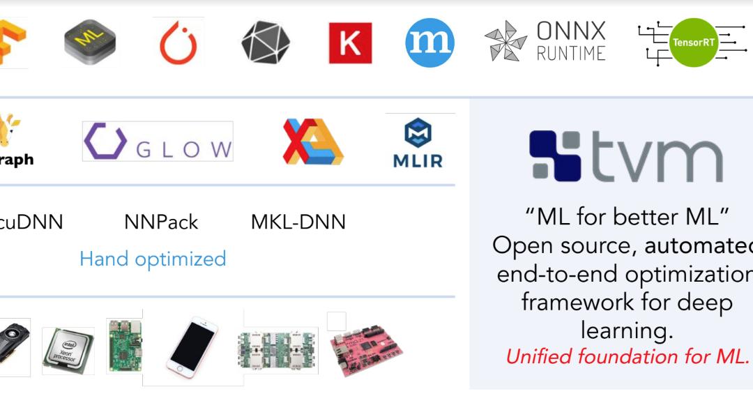 OctoML raises $15M to make optimizing ML designs simpler