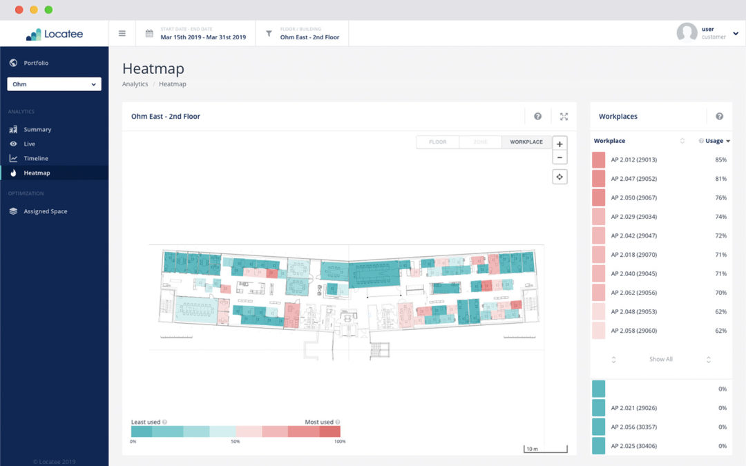 Locatee raises $4M Series A for its work environment analytics platform