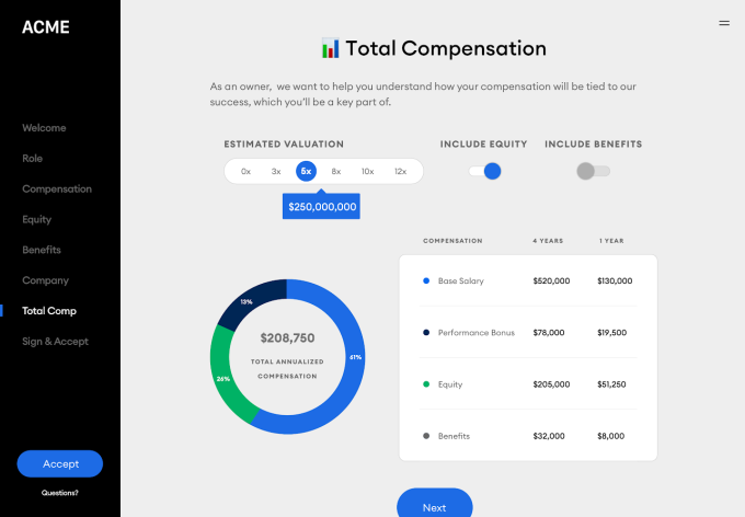 Welcome raises $1.4 M to enhance the working with process
