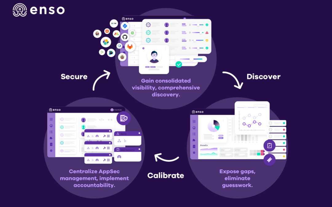 Enso Security raises $6M for its application security posture management platform