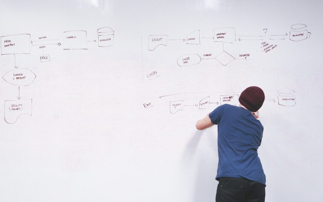 Become a More Effective Company with This Task and Product Management Bundle
