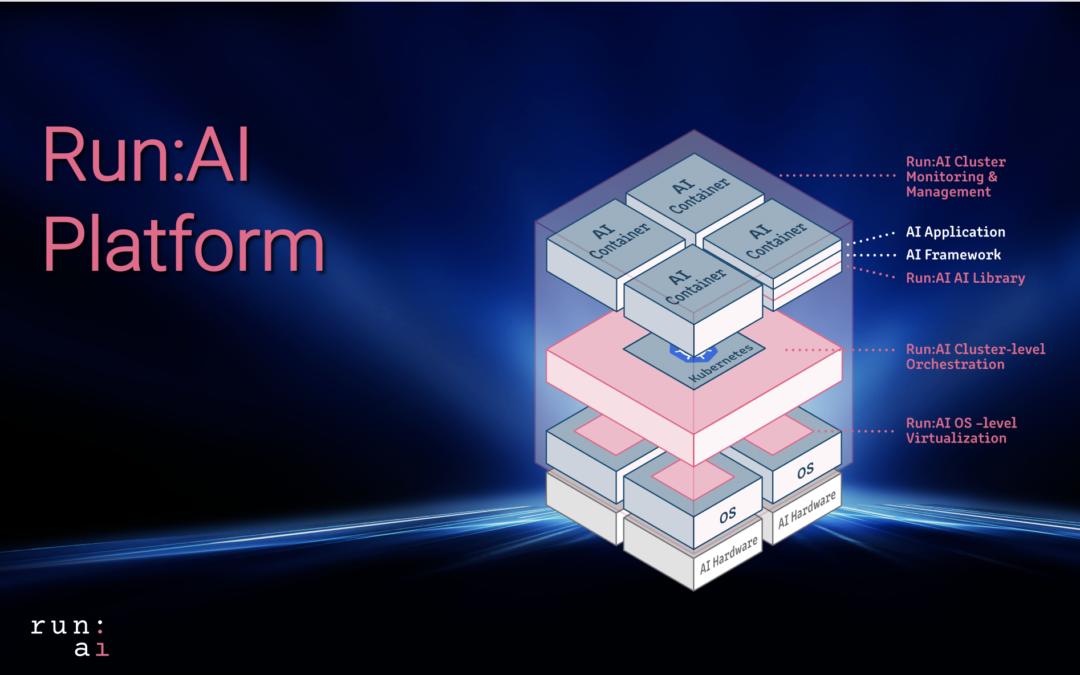 Run: AI raises $30M Series B for its AI compute platform