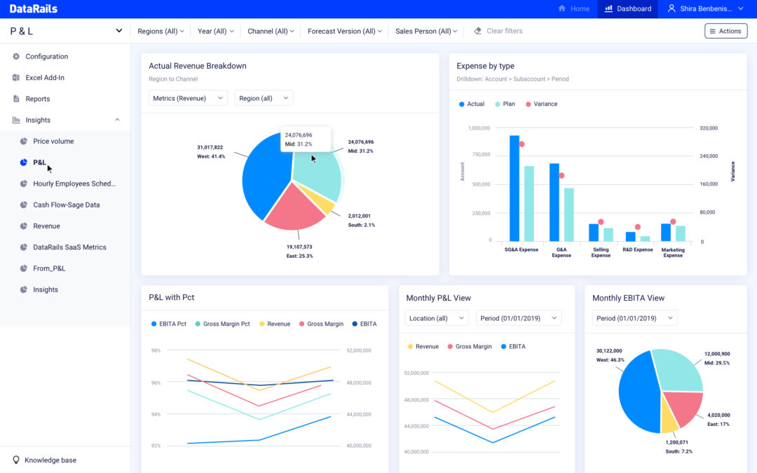 DataRails books $25M more to construct better monetary reporting tools for SMBs