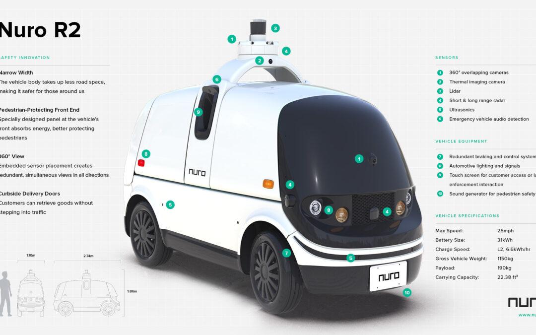 Why regulators love Nuro's self-driving delivery lorries