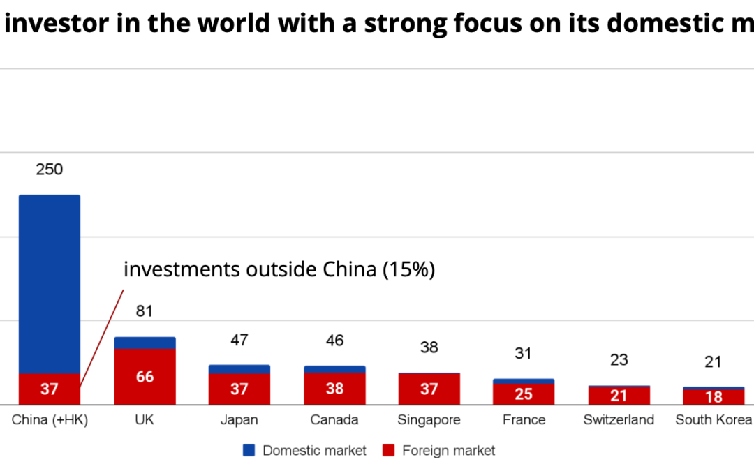 Is it so bad to take money from Chinese endeavor funds?