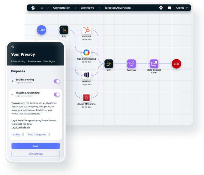 Ketch raises another $20M as need grows for its personal privacy data manage platform